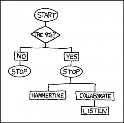 stophammertime.png (16 KB)