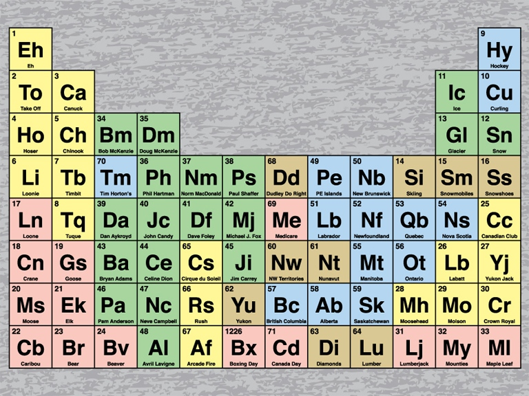 Canadian_Periodic_Table.jpg