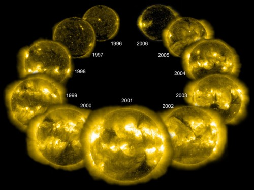 solarcycle_soho.jpg (89 KB)