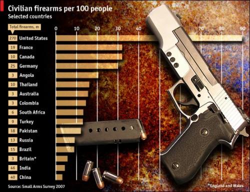Guns.jpg (97 KB)