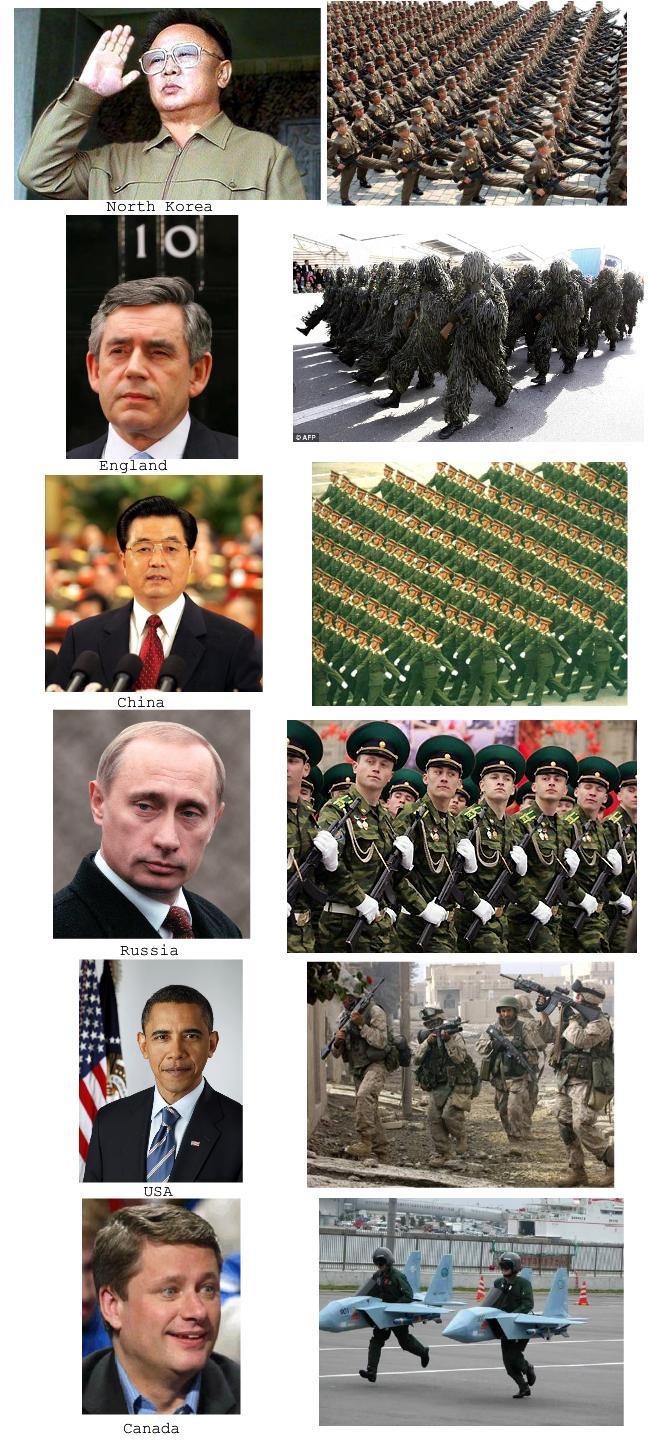sZMgW military power