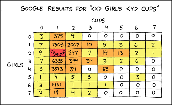 x_girls_y_cups.png (95 KB)