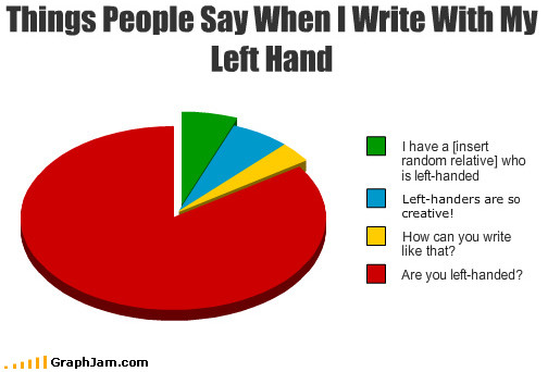 Things-People-Say-When-They-See-My-Writing-With-My-Left-Hand-GRAPH.jpg (33 KB)