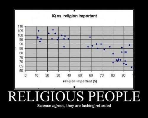 1202886039020 500x400 IQ vs Religion importance Religion Humor