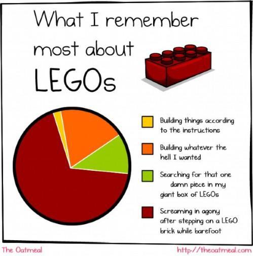 legos Legos lego Humor