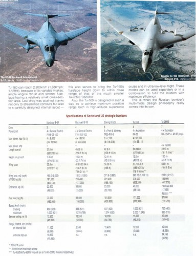 Blackjack Tu-160_57-5-Comparison.jpg (918 KB)