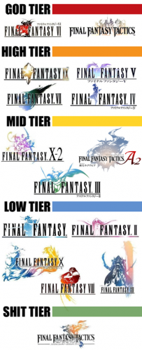 Final Fantasy Tiers.png (240 KB)