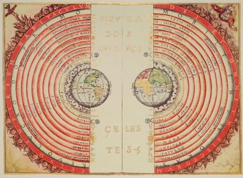 800px Bartolomeu Velho 1568 500x368 Ptolemaic geocentric model  Wallpaper