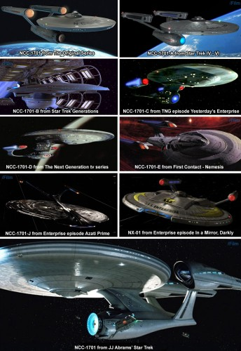 evolutionoftheenterprisebig 344x500 Evolution of the Enterprise  wtf Television star trek Movies