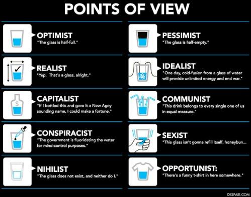 pov 499x393 Point of Views Humor