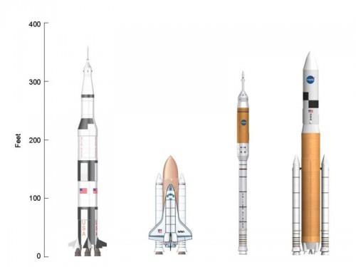 800px-Saturn-V_Shuttle_Ares-I_Ares-V_comparison_(06-2006).jpg (44 KB)