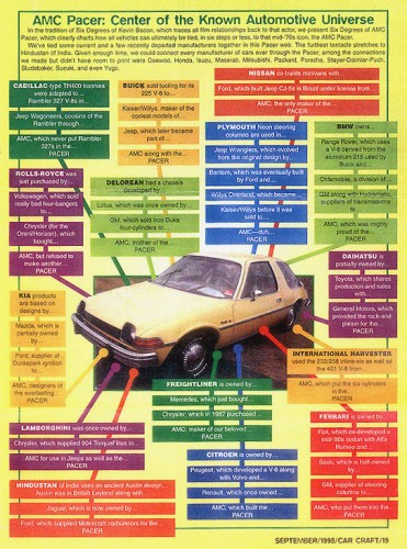 pacuni 371x500 AMC Pacer: Center of the Known Automotive Universe wtf Cars