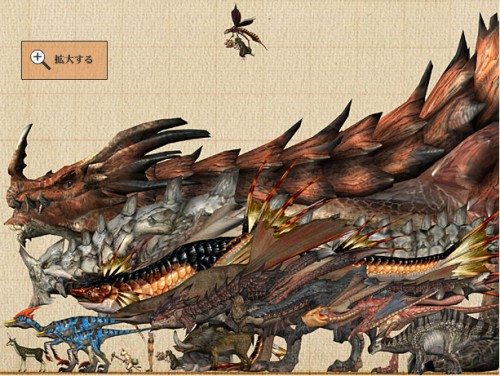 MH Dragons 500x376 monster hunter Gaming