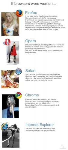 Browsers.jpg (117 KB)