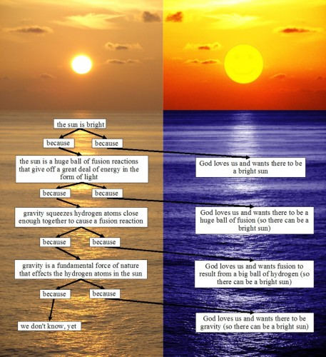 god_reasoning.jpg (416 KB)