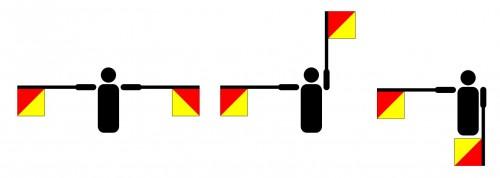 rpb 500x178 RPB Flag semaphore RPB
