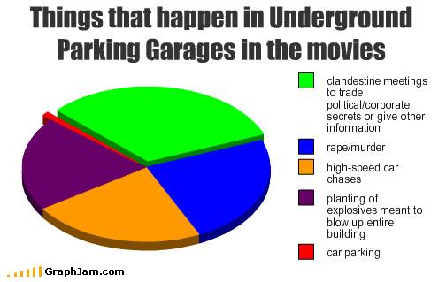 song-chart-memes-garages-movies.jpg