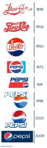 pepsi-logos.jpg (69 KB)