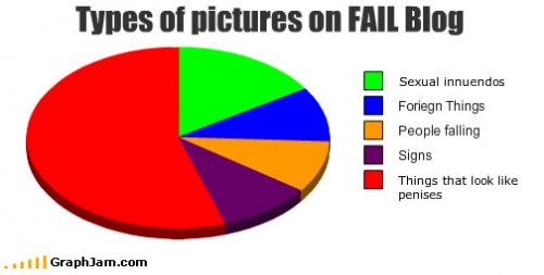 song-chart-memes-fail-blog.jpg (20 KB)