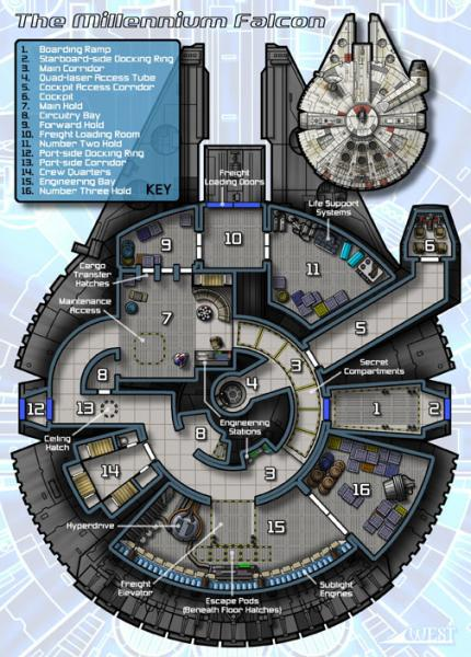 millennium falcon map.thumbnail Millennium Falcon Map Movies Fantasy   Science Fiction