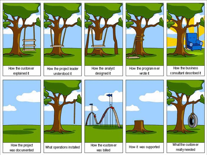 what-the-customer-really-needs.jpg