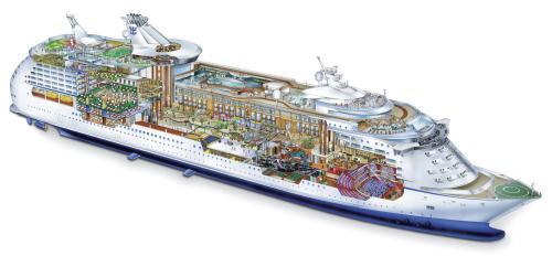 cruise-ship-cut-away.jpg