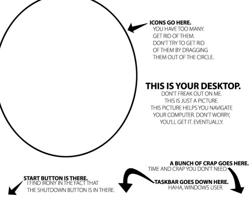 Desktop manual