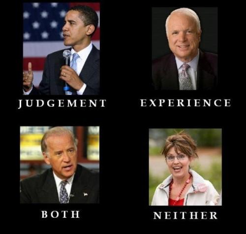 Political Attributes