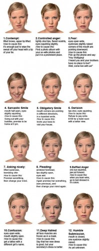 Female Facial Expressions