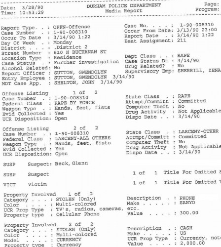Fake Police Report On A Supposed Rape