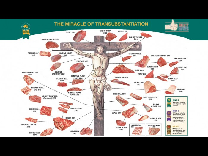 the miracle of transubstantiation