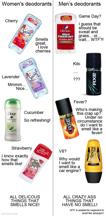 womens vs mens deodorants