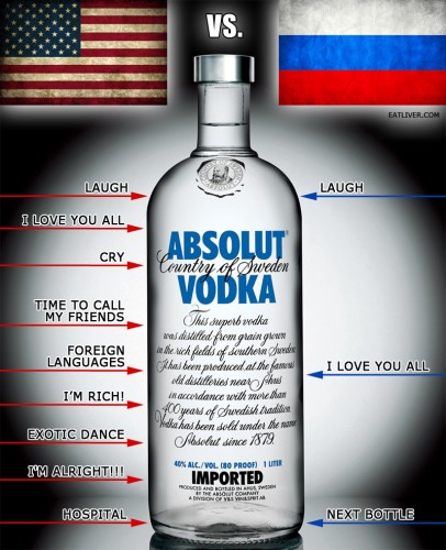 absolute truth 406x500 absolute truth Humor Alcohol