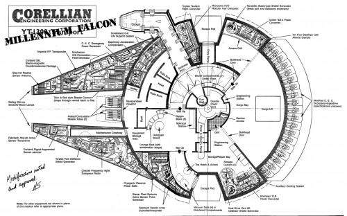 millennium falcon wallpaper