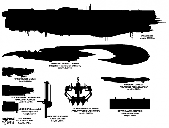 halo ship sizes 700x531 halo ship sizes
