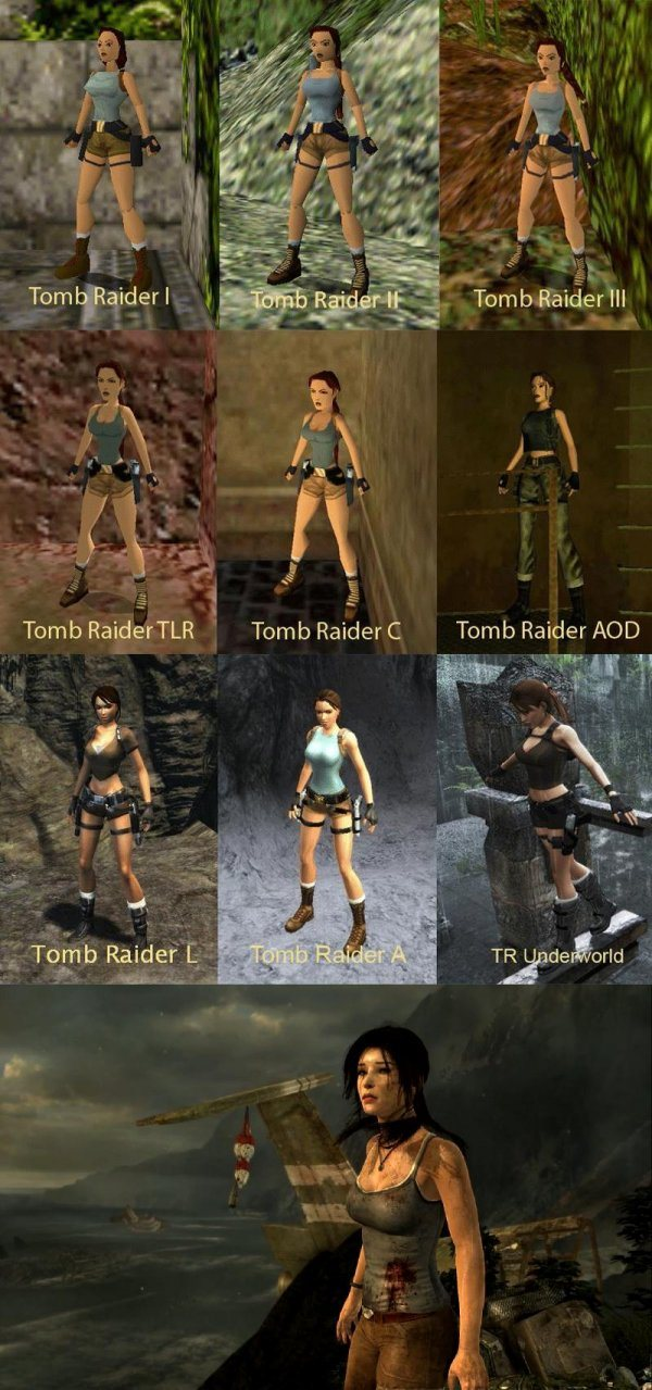 lara croft evolution lara croft evolution Tomb Raider Sexy Gaming