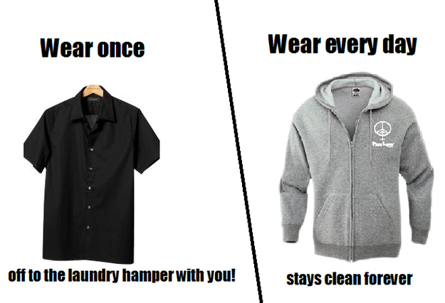 wear once vs every day wear once vs every day