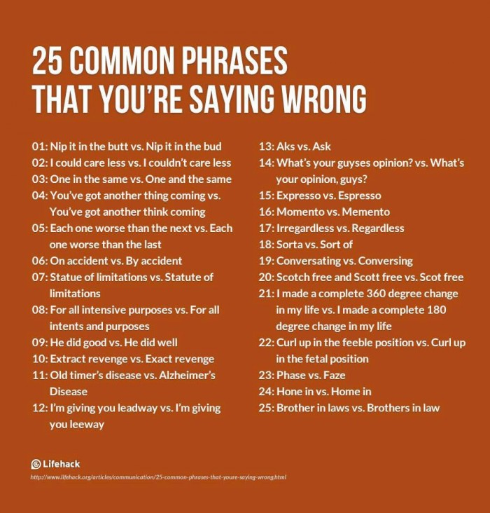 25 common phrases that you're saying wrong.jpg