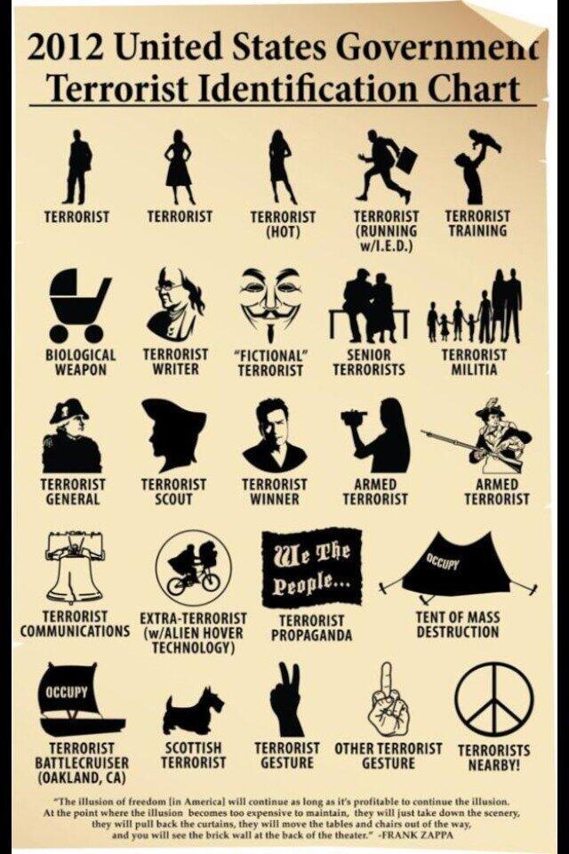 terrorist identiffication chart.jpg