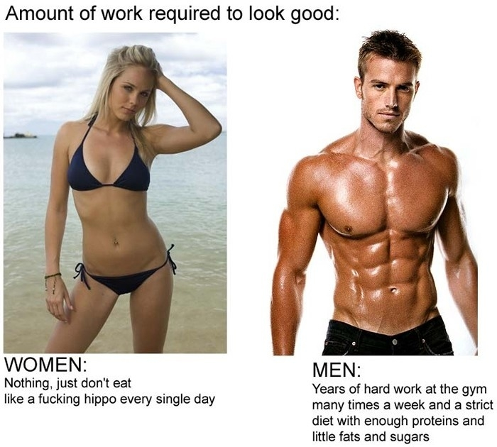 Amount of Work required to look good.jpg