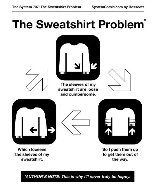 the sweatshit problem.jpg