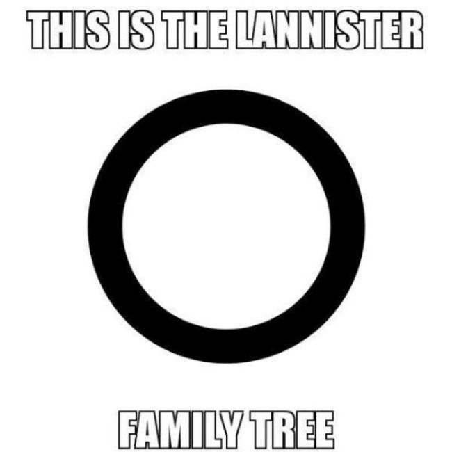 This is the Lannister Family Tree.jpg