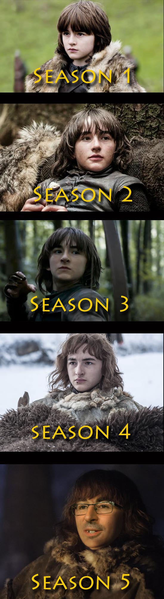 Game of Thrones seasons.jpg