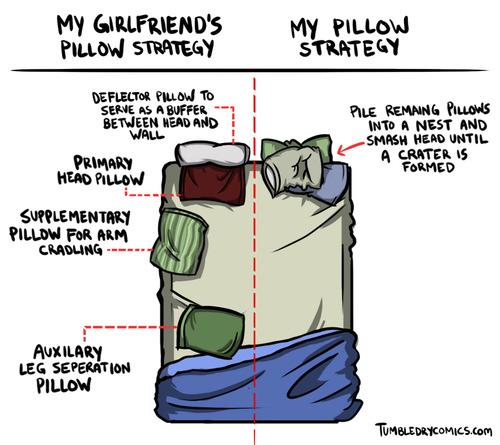 Pillow Strategy.jpg