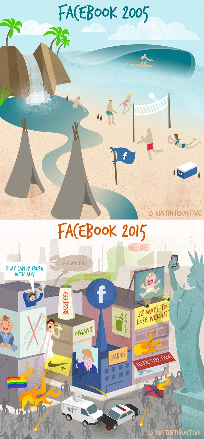 Facebook in 10 years.jpeg