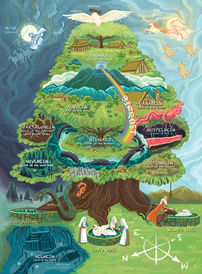 Norse Mythology .png