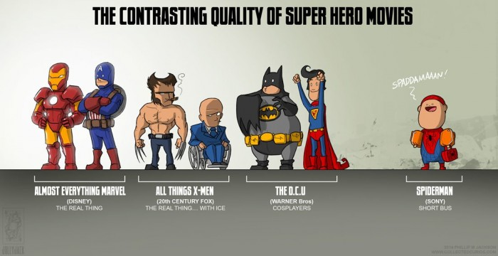 the contrasting quality of super hero movies 700x360 the contrasting quality of super hero movies