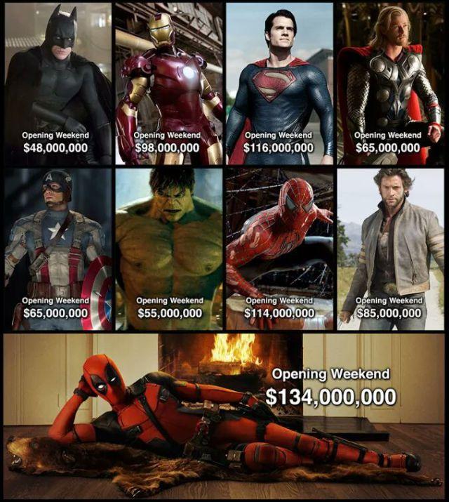 Deadpool Opening weekend comparison.jpg
