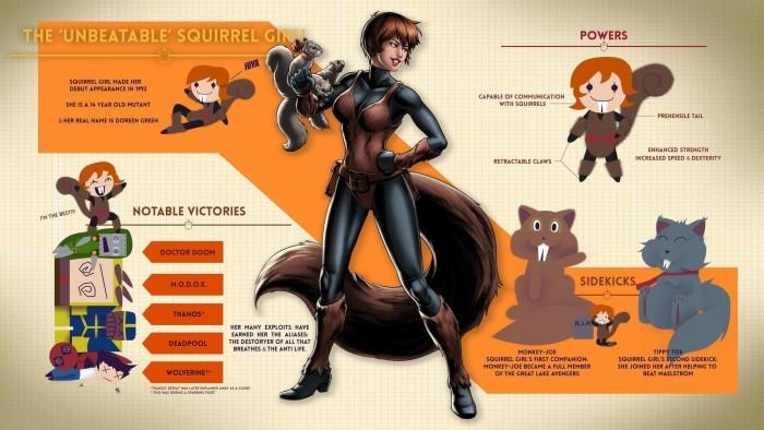 Unbeatable Squirrel Girl.jpg