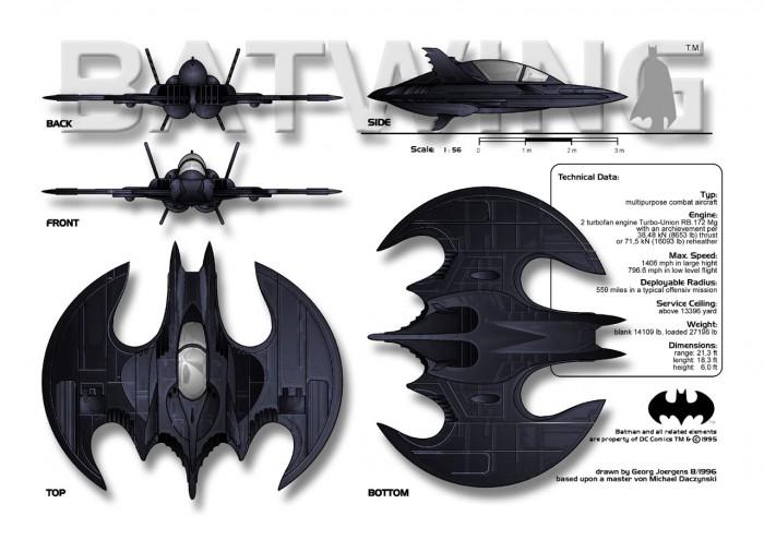 Batwing Technical Data 700x495 Batwing Technical Data